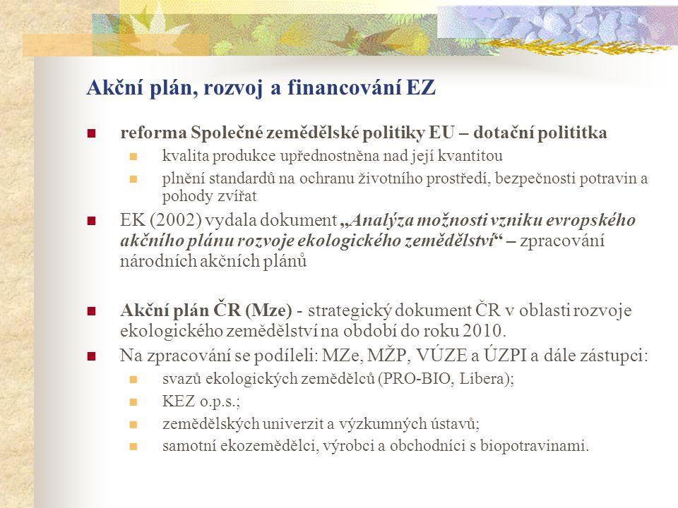 Akční plán, rozvoj a financování EZ  reforma Společné zemědělské politiky EU – dotační polititka  kvalita produkce upřednostněna nad její kvantitou