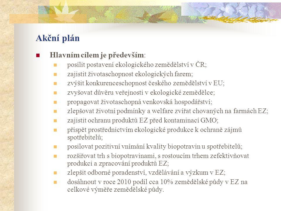 Akční plán  Hlavním cílem je především:  posílit postavení ekologického zemědělství v ČR;  zajistit životaschopnost ekologických farem;  zvýšit ko