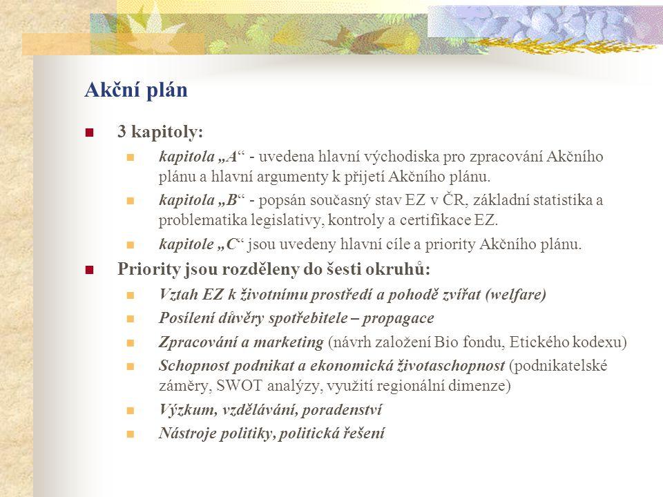 """Akční plán  3 kapitoly:  kapitola """"A"""" - uvedena hlavní východiska pro zpracování Akčního plánu a hlavní argumenty k přijetí Akčního plánu.  kapitol"""