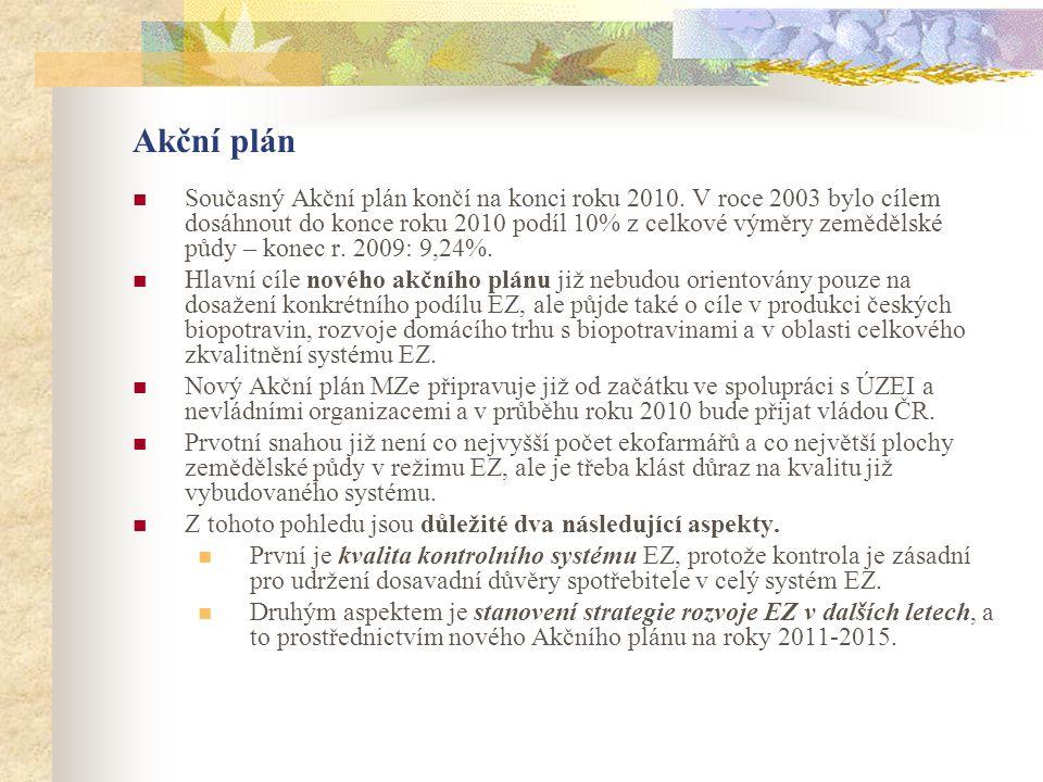 Akční plán  Současný Akční plán končí na konci roku 2010. V roce 2003 bylo cílem dosáhnout do konce roku 2010 podíl 10% z celkové výměry zemědělské p