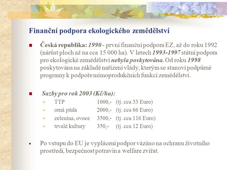 Finanční podpora ekologického zemědělství  Česká republika: 1990 - první finanční podpora EZ, až do roku 1992 (nárůst ploch až na cca 15 000 ha). V l