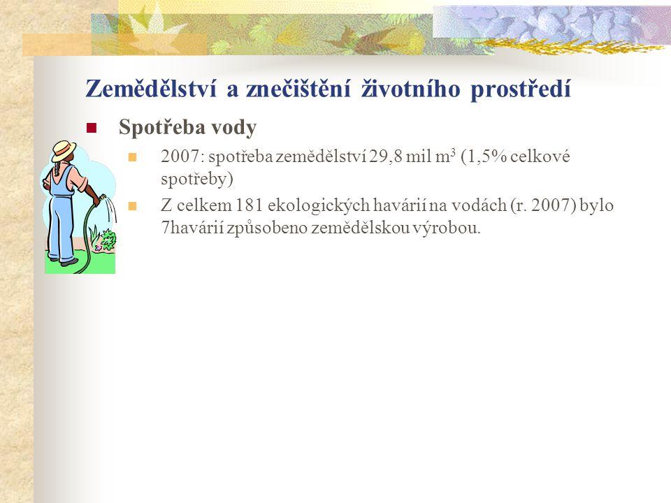 Zemědělství a znečištění životního prostředí  Spotřeba vody  2007: spotřeba zemědělství 29,8 mil m 3 (1,5% celkové spotřeby)  Z celkem 181 ekologic