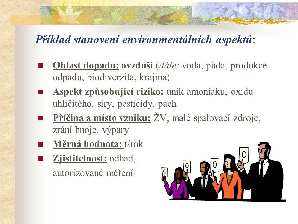 Příklad stanovení environmentálních aspektů:  Oblast dopadu: ovzduší (dále: voda, půda, produkce odpadu, biodiverzita, krajina)  Aspekt způsobující