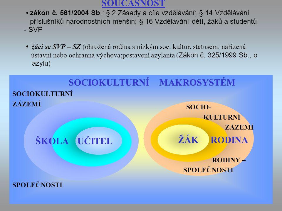 Sociokulturní makrosystém – východisko v přístupu k žákům se sociálním znevýhodněním ŠKOLA Školní úspěšnost žáka ŽÁK Konkrétní škola v systému školství (postavení v systému školství, prostředí, klima) Všeobecné požadavky (učební plány, ŠVP, hodnocení) Specifické podmínky výuky (organizace učení, učební styl, atmosféra) Zdravotní stav (vývojový a zdravotní stav) Percepční, kognitivní dovednosti (vnímání, učení, myšlení, koncentrace) Soc.+ kultur.