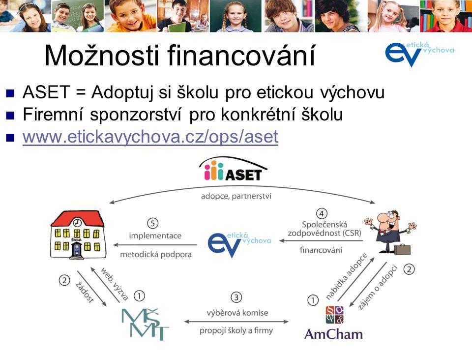  ASET = Adoptuj si školu pro etickou výchovu  Firemní sponzorství pro konkrétní školu  www.etickavychova.cz/ops/aset www.etickavychova.cz/ops/aset