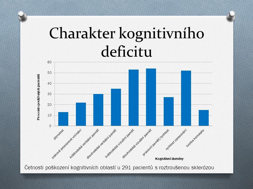 Charakter kognitivního deficitu Četnosti poškození kognitivních oblastí u 291 pacientů s roztroušenou sklerózou