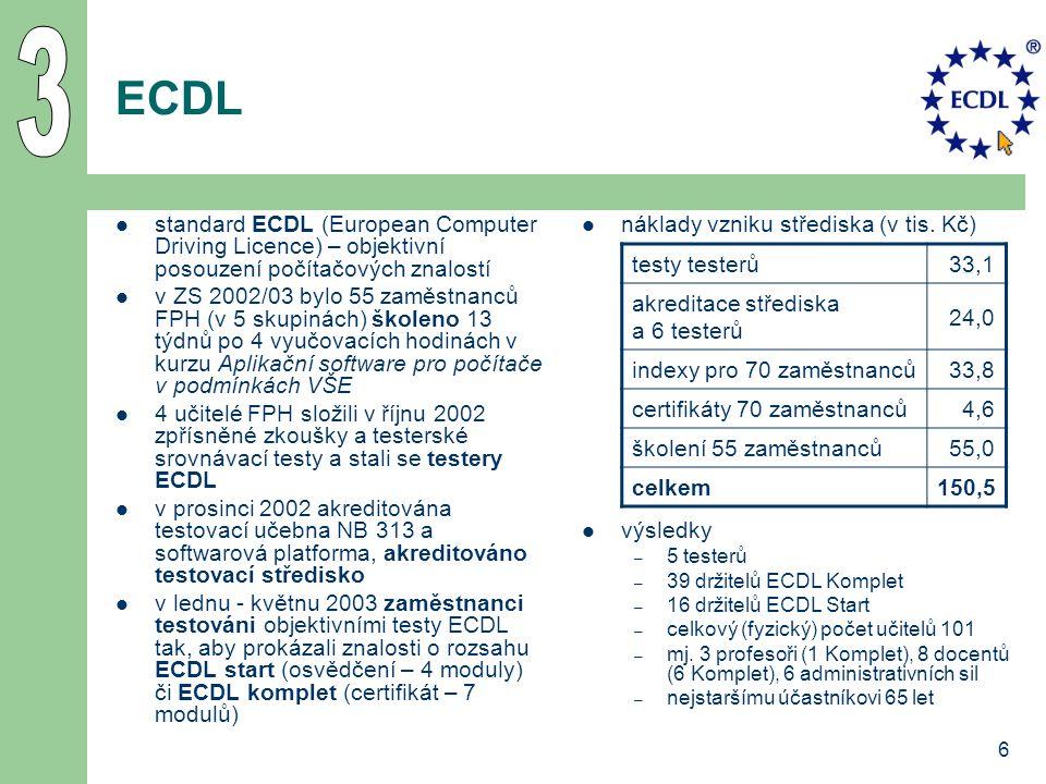 6 ECDL  standard ECDL (European Computer Driving Licence) – objektivní posouzení počítačových znalostí  v ZS 2002/03 bylo 55 zaměstnanců FPH (v 5 sk