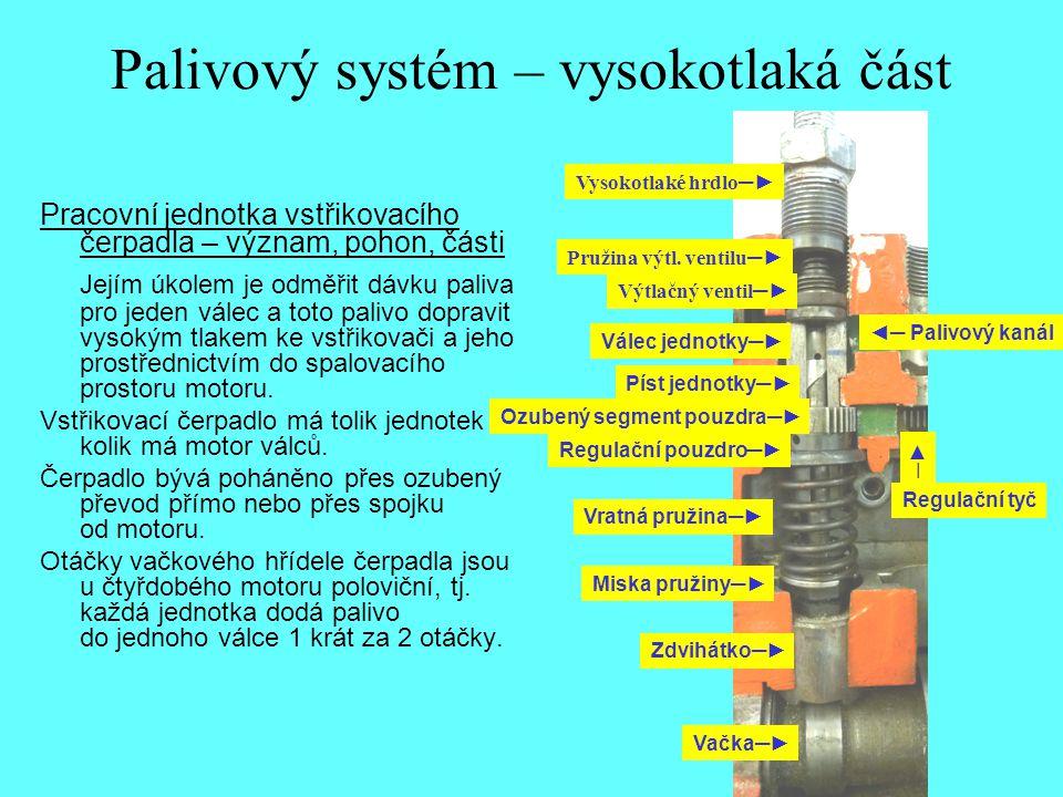 Palivový systém – vysokotlaká část Pracovní jednotka vstřikovacího čerpadla – význam, pohon, části Jejím úkolem je odměřit dávku paliva pro jeden vále