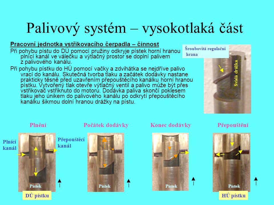 Palivový systém – vysokotlaká část Pracovní jednotka vstřikovacího čerpadla – činnost Při pohybu pístu do DÚ pomocí pružiny odkryje pístek horní hrano