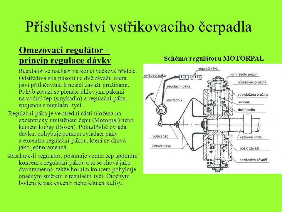 Příslušenství vstřikovacího čerpadla Omezovací regulátor – princip regulace dávky Regulátor se nachází na konci vačkové hřídele. Odstředivá síla působ