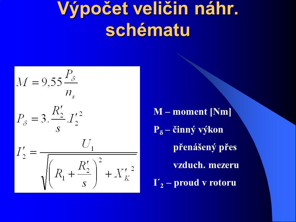 Výpočet veličin náhr. schématu M – moment [Nm] P  – činný výkon přenášený přes vzduch. mezeru I´ 2 – proud v rotoru