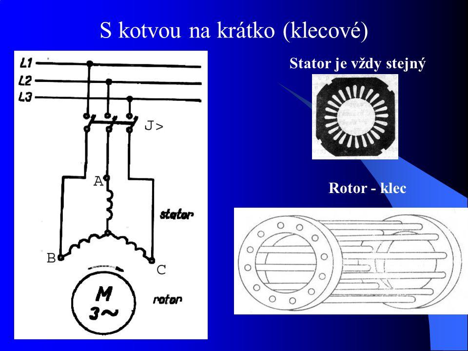 S kotvou na krátko (klecové) Stator je vždy stejný Rotor - klec