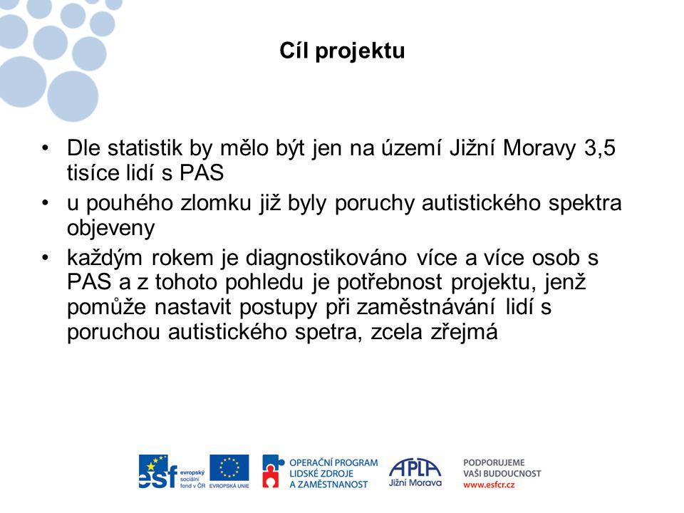 Cíl projektu •Dle statistik by mělo být jen na území Jižní Moravy 3,5 tisíce lidí s PAS •u pouhého zlomku již byly poruchy autistického spektra objeve