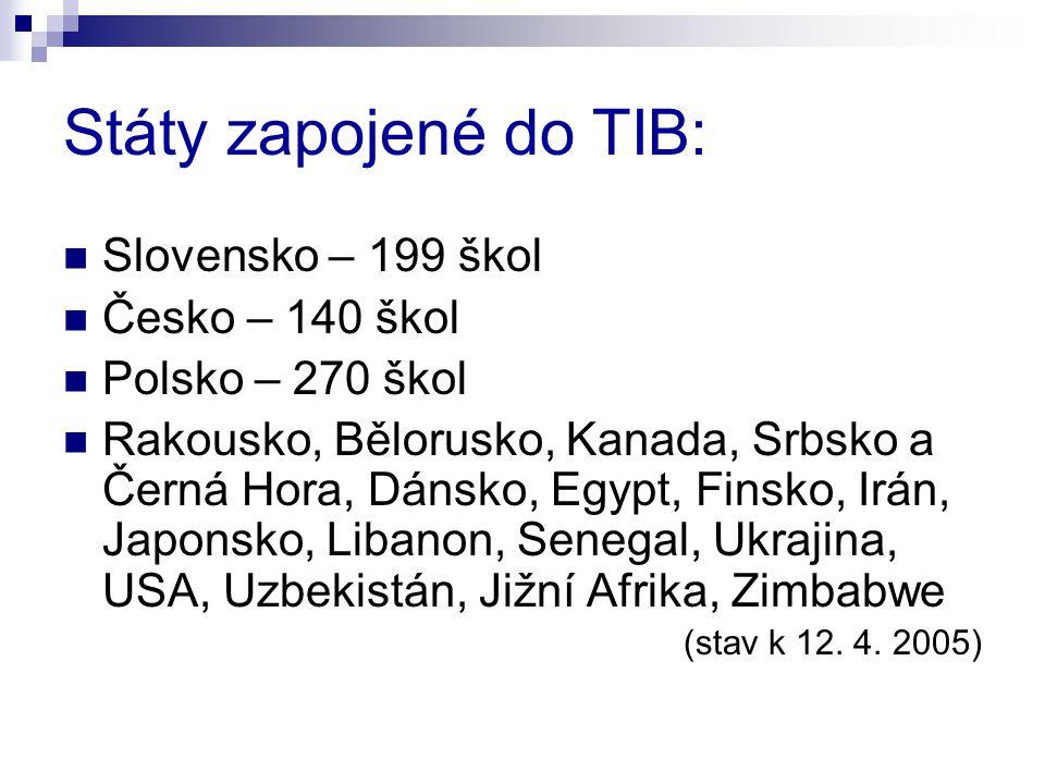 Státy zapojené do TIB:  Slovensko – 199 škol  Česko – 140 škol  Polsko – 270 škol  Rakousko, Bělorusko, Kanada, Srbsko a Černá Hora, Dánsko, Egypt, Finsko, Irán, Japonsko, Libanon, Senegal, Ukrajina, USA, Uzbekistán, Jižní Afrika, Zimbabwe (stav k 12.