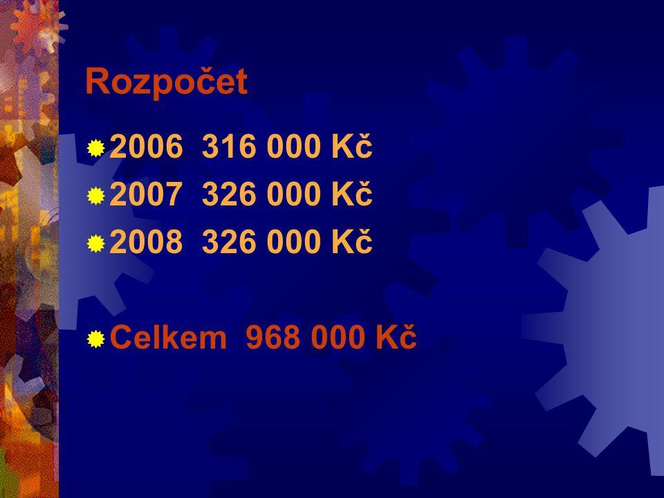 Rozpočet  2006 316 000 Kč  2007 326 000 Kč  2008 326 000 Kč  Celkem 968 000 Kč