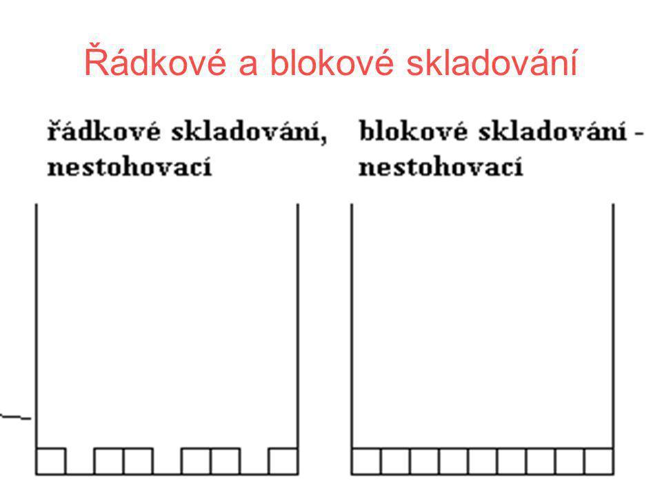 Řádkové a blokové skladování