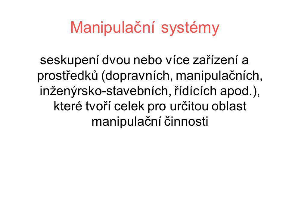 Manipulační systémy seskupení dvou nebo více zařízení a prostředků (dopravních, manipulačních, inženýrsko-stavebních, řídících apod.), které tvoří cel