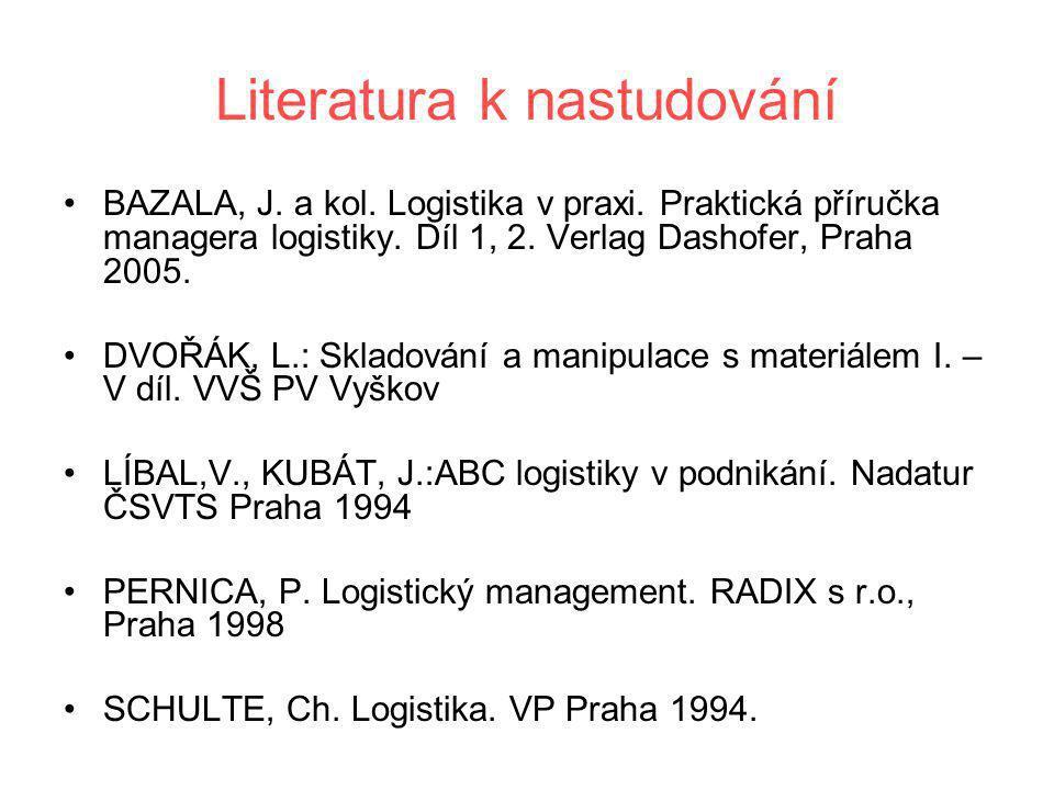 Literatura k nastudování •BAZALA, J. a kol. Logistika v praxi. Praktická příručka managera logistiky. Díl 1, 2. Verlag Dashofer, Praha 2005. •DVOŘÁK,