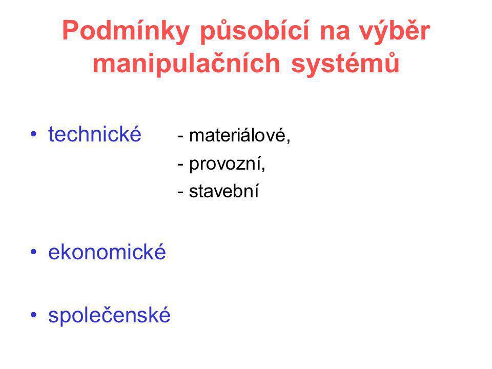 Podmínky působící na výběr manipulačních systémů •technické - materiálové, - provozní, - stavební •ekonomické •společenské
