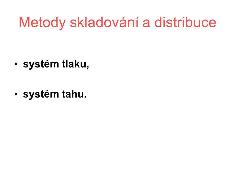 Metody skladování a distribuce •systém tlaku, •systém tahu.