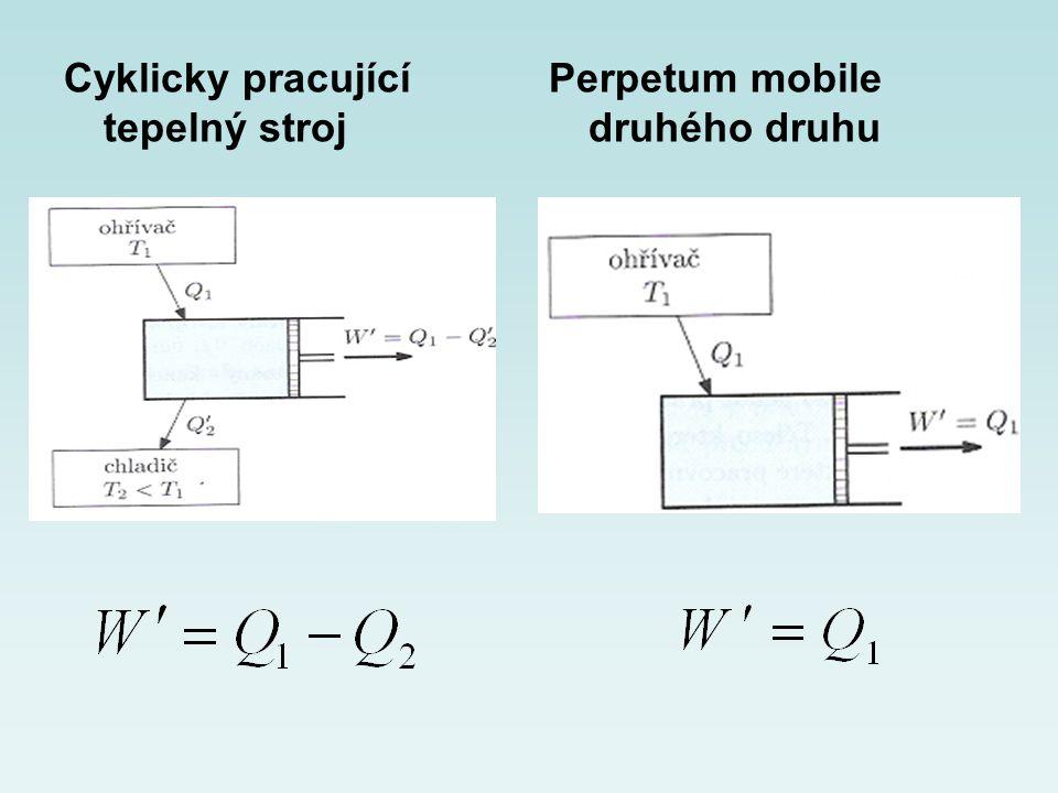 Cyklicky pracující tepelný stroj Perpetum mobile druhého druhu