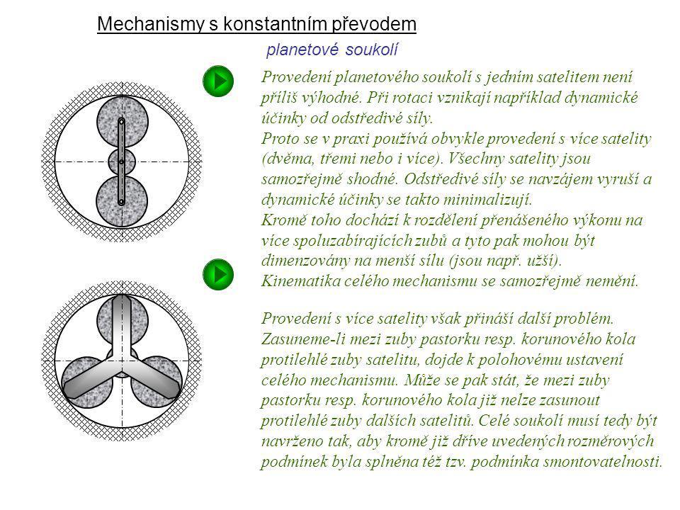 Mechanismy s konstantním převodem planetové soukolí Dynamika I, 9. přednáška Provedení planetového soukolí s jedním satelitem není příliš výhodné. Při