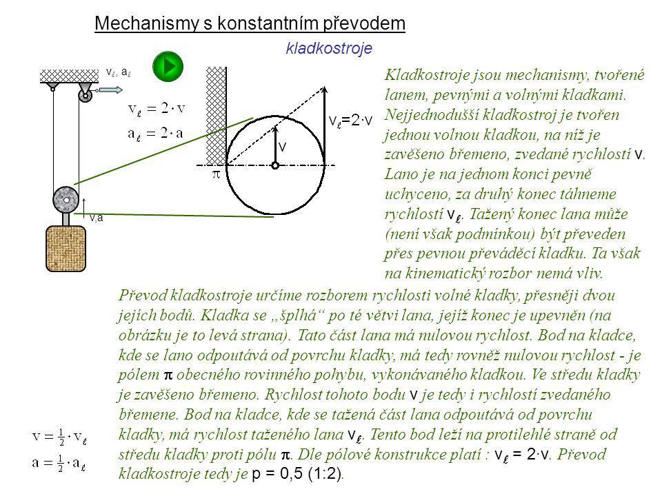 Mechanismy s konstantním převodem kladkostroje Dynamika I, 9. přednáška Kladkostroje jsou mechanismy, tvořené lanem, pevnými a volnými kladkami. Nejje