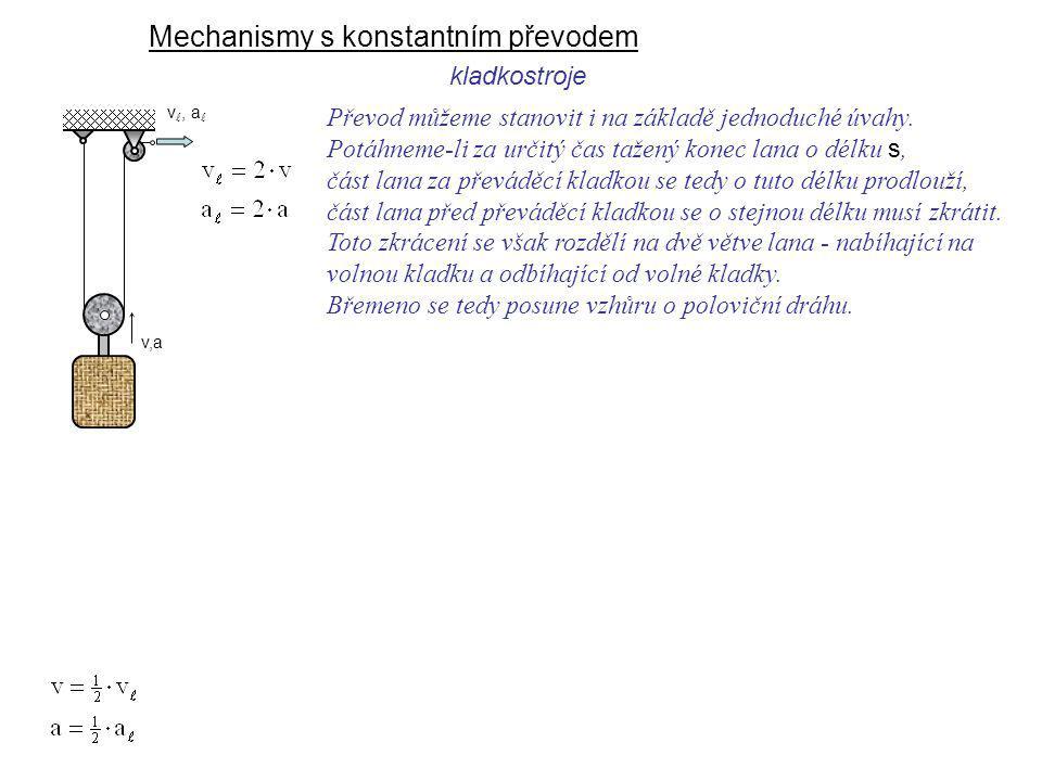 Mechanismy s konstantním převodem kladkostroje Dynamika I, 9. přednáška Převod můžeme stanovit i na základě jednoduché úvahy. Potáhneme-li za určitý č
