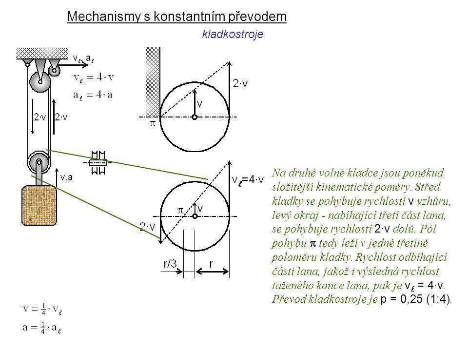 Mechanismy s konstantním převodem Dynamika I, 9. přednáška kladkostroje Na druhé volné kladce jsou poněkud složitější kinematické poměry. Střed kladky