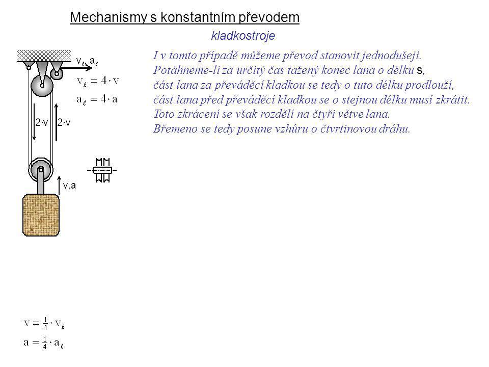 Mechanismy s konstantním převodem Dynamika I, 9. přednáška kladkostroje I v tomto případě můžeme převod stanovit jednodušeji. Potáhneme-li za určitý č
