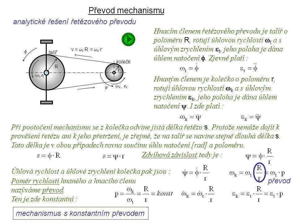 Zdvihová závislost tedy je : Převod mechanismu analytické řešení řetězového převodu Dynamika I, 9. přednáška Hnacím členem řetězového převodu je talíř