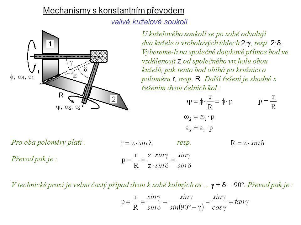 Mechanismy s konstantním převodem Dynamika I, 9. přednáška valivé kuželové soukolí U kuželového soukolí se po sobě odvalují dva kužele o vrcholových ú