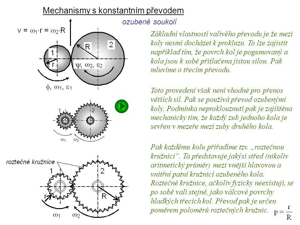 Mechanismy s konstantním převodem Dynamika I, 9. přednáška Základní vlastností valivého převodu je že mezi koly nesmí docházet k prokluzu. To lze zaji