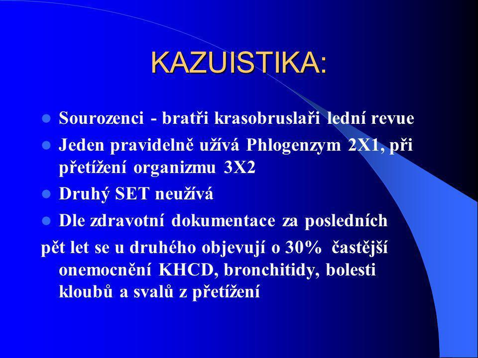 KAZUISTIKA:  Sourozenci - bratři krasobruslaři lední revue  Jeden pravidelně užívá Phlogenzym 2X1, při přetížení organizmu 3X2  Druhý SET neužívá 