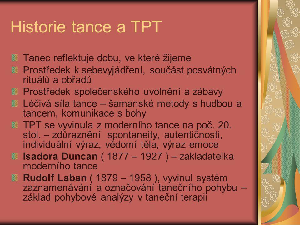 Historie tance a TPT Tanec reflektuje dobu, ve které žijeme Prostředek k sebevyjádření, součást posvátných rituálů a obřadů Prostředek společenského u