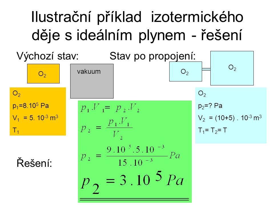 Ilustrační příklad izotermického děje s ideálním plynem - řešení Výchozí stav: Řešení: Stav po propojení: O 2 p 1 =8.10 5 Pa V 1 = 5.