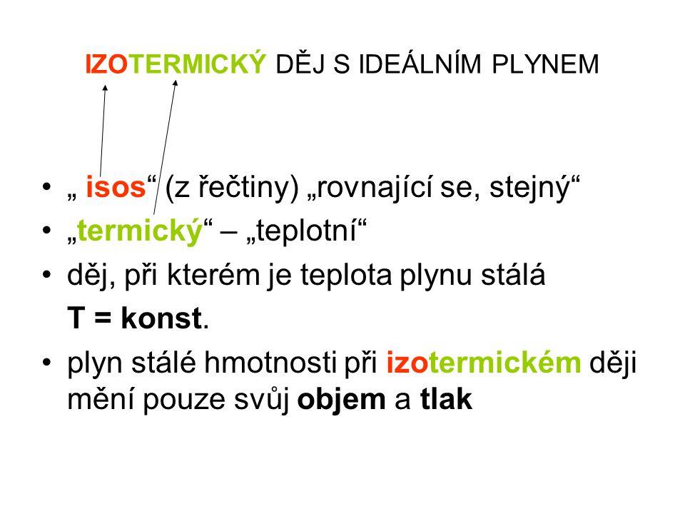 """IZOTERMICKÝ DĚJ S IDEÁLNÍM PLYNEM •"""" isos (z řečtiny) """"rovnající se, stejný •""""termický – """"teplotní •děj, při kterém je teplota plynu stálá T = konst."""