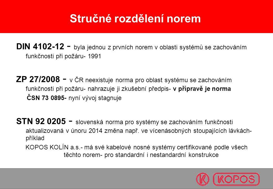 Stručné rozdělení norem DIN 4102-12 - byla jednou z prvních norem v oblasti systémů se zachováním funkčnosti při požáru- 1991 ZP 27/2008 - v ČR neexis