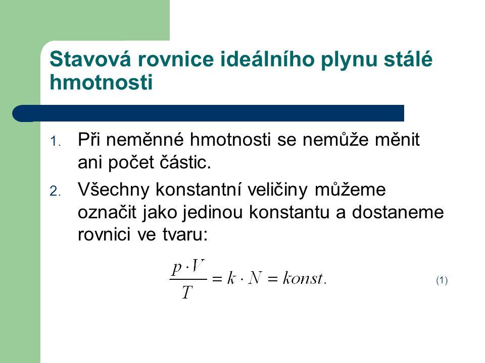 Stavová rovnice ideálního plynu stálé hmotnosti 1.