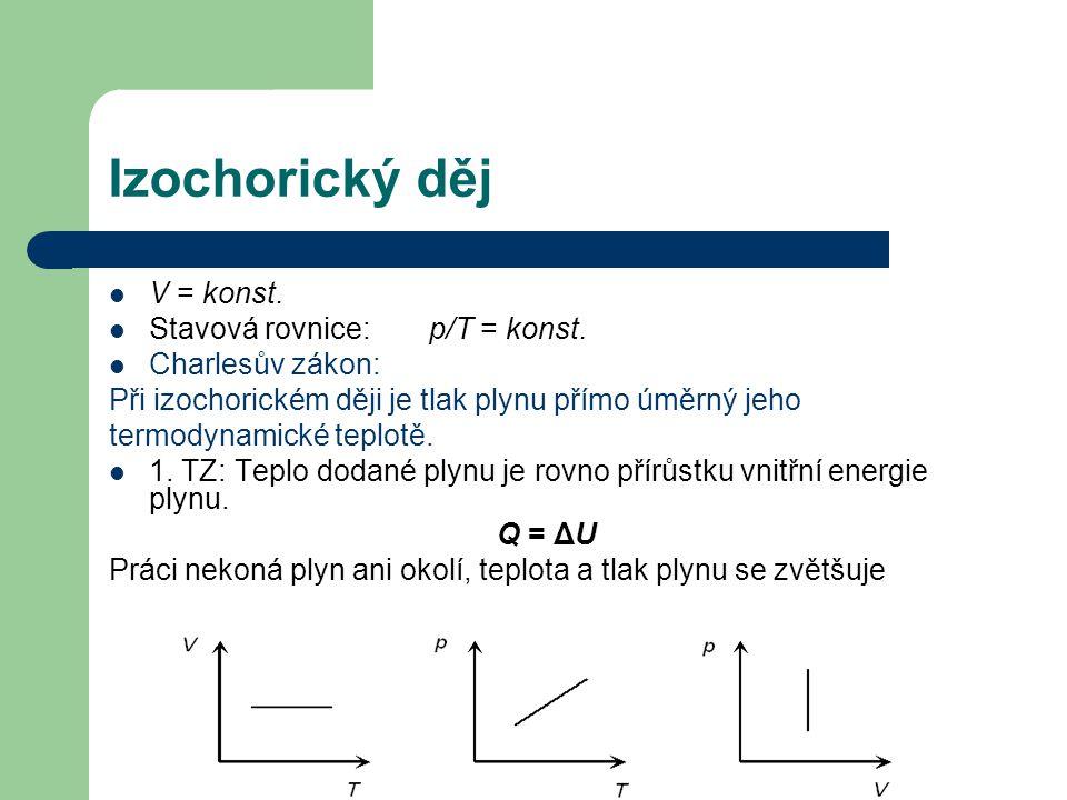 Izochorický děj  V = konst. Stavová rovnice: p/T = konst.