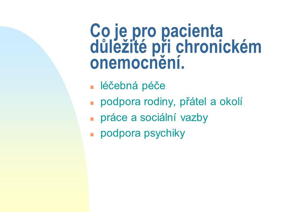Co je pro pacienta důležité při chronickém onemocnění. n léčebná péče n podpora rodiny, přátel a okolí n práce a sociální vazby n podpora psychiky