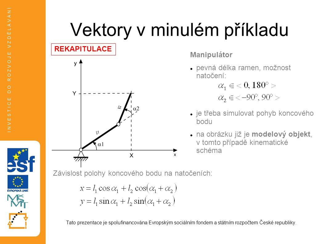 Vektory v minulém příkladu Závislost polohy koncového bodu na natočeních: Tato prezentace je spolufinancována Evropským sociálním fondem a státním roz