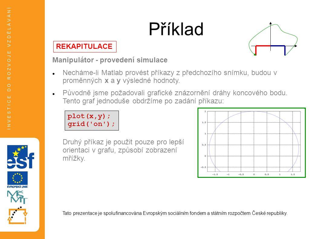 Příklad Manipulátor - provedení simulace  Necháme-li Matlab provést příkazy z předchozího snímku, budou v proměnných x a y výsledné hodnoty.  Původn