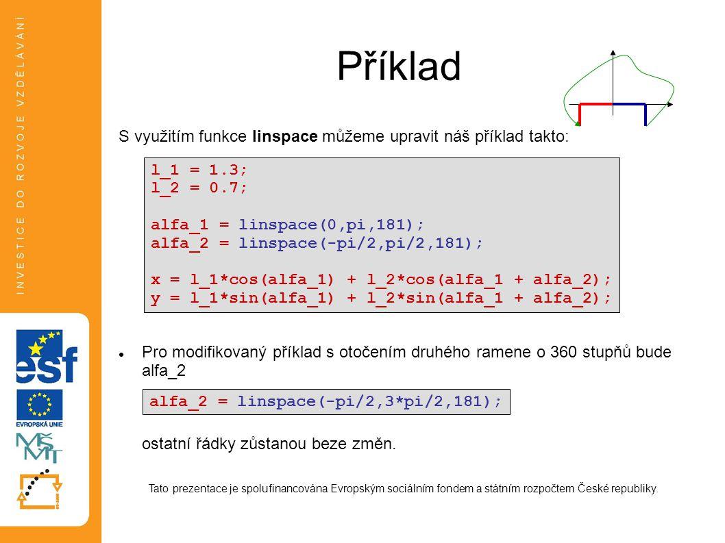 Příklad S využitím funkce linspace můžeme upravit náš příklad takto:  Pro modifikovaný příklad s otočením druhého ramene o 360 stupňů bude alfa_2 ost