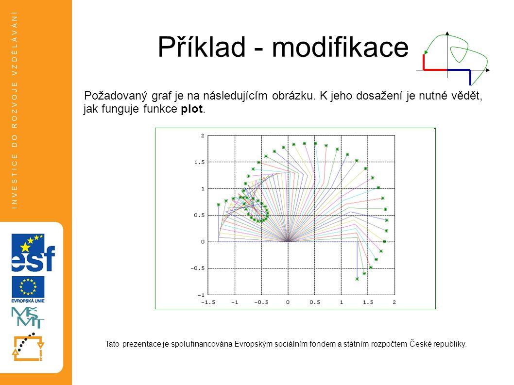 Příklad - modifikace Požadovaný graf je na následujícím obrázku. K jeho dosažení je nutné vědět, jak funguje funkce plot. Tato prezentace je spolufina