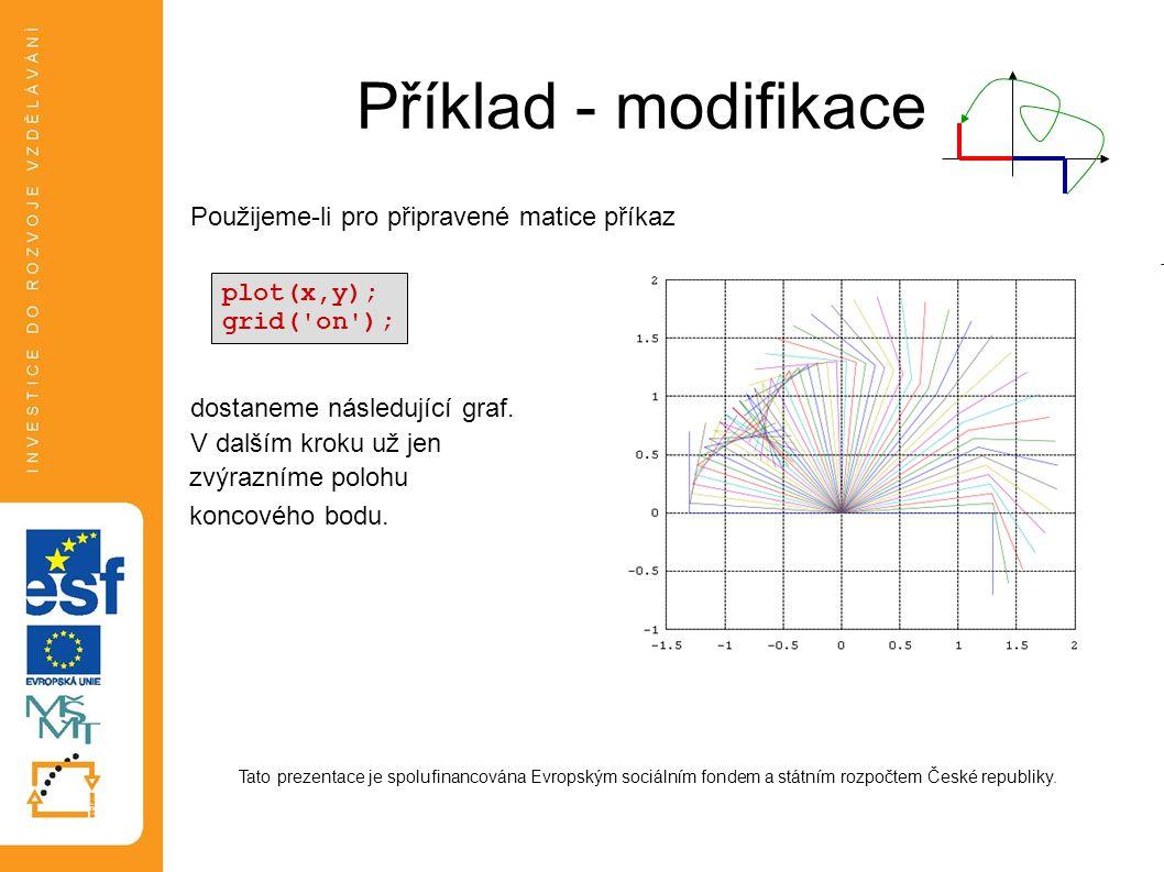 Příklad - modifikace Použijeme-li pro připravené matice příkaz dostaneme následující graf. V dalším kroku už jen zvýrazníme polohu koncového bodu. Tat