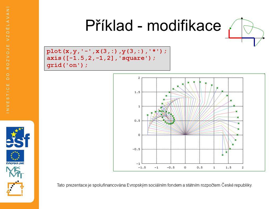 Tato prezentace je spolufinancována Evropským sociálním fondem a státním rozpočtem České republiky. plot(x,y,'-',x(3,:),y(3,:),'*'); axis([-1.5,2,-1,2