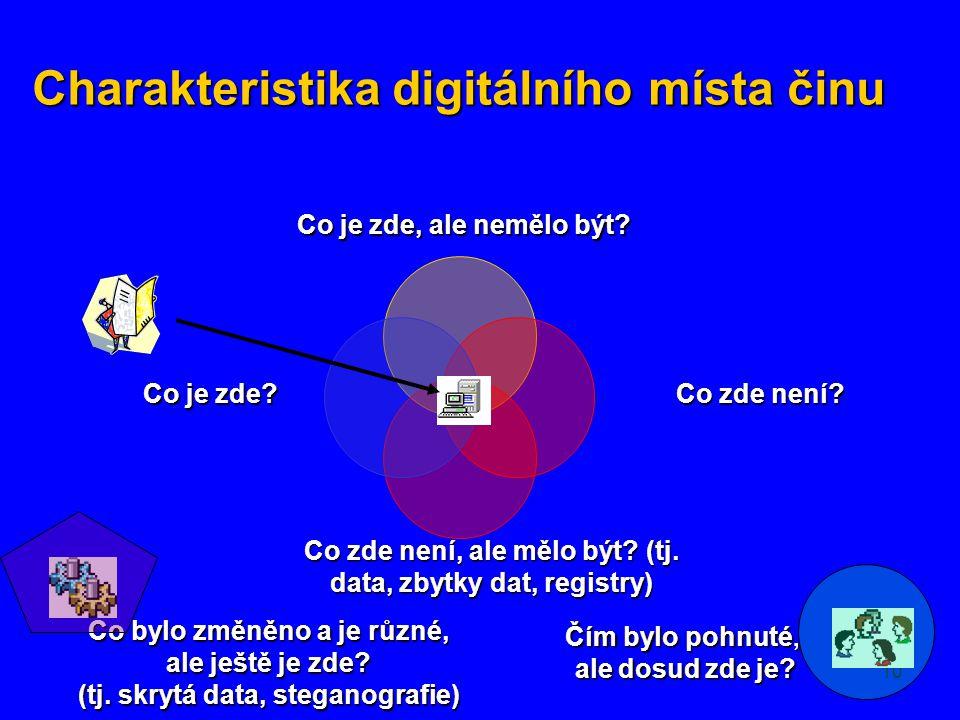 10 Charakteristika digitálního místa činu Co je zde, ale nemělo být? Co zde není? Co zde není, ale mělo být? (tj. data, zbytky dat, registry) Co je zd