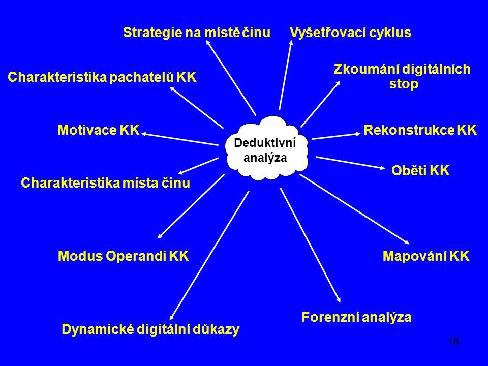 16 Dynamické digitální důkazy Charakteristika pachatelů KK Deduktivní analýza Forenzní analýza Oběti KK Charakteristika místa činu Modus Operandi KK S