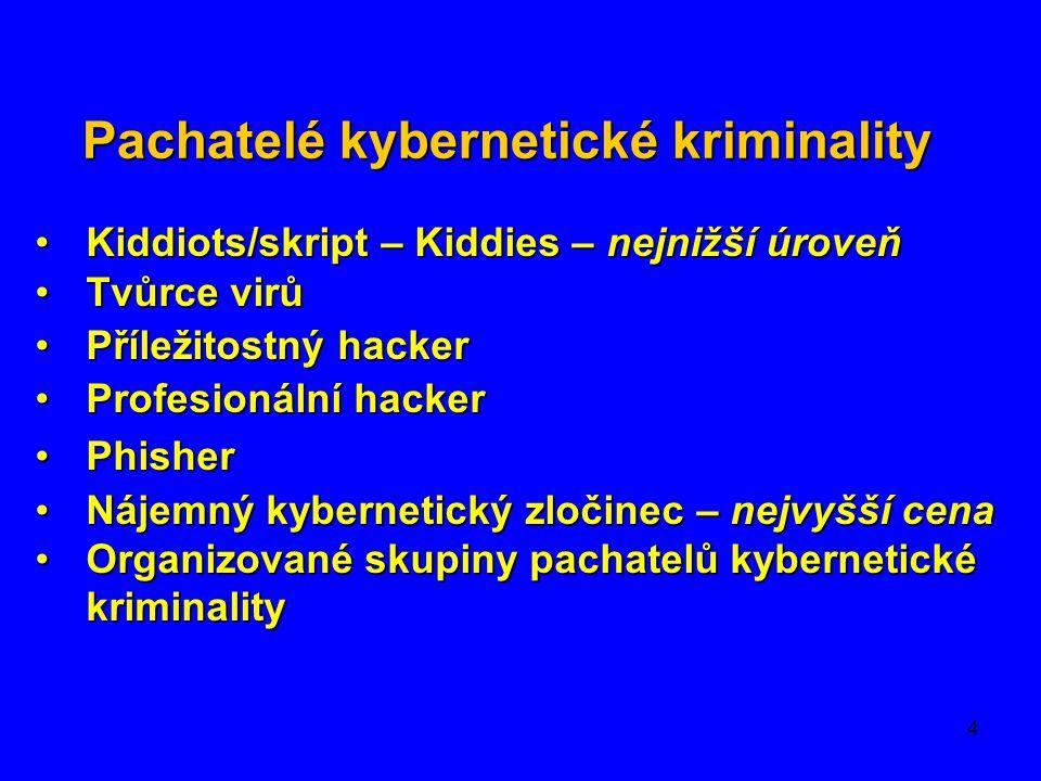 4 Pachatelé kybernetické kriminality •Kiddiots/skript – Kiddies – nejnižší úroveň •Tvůrce virů •Příležitostný hacker •Profesionální hacker •Phisher •N
